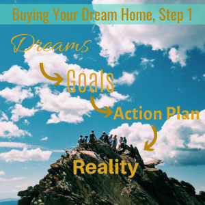 Define your dreams and goals